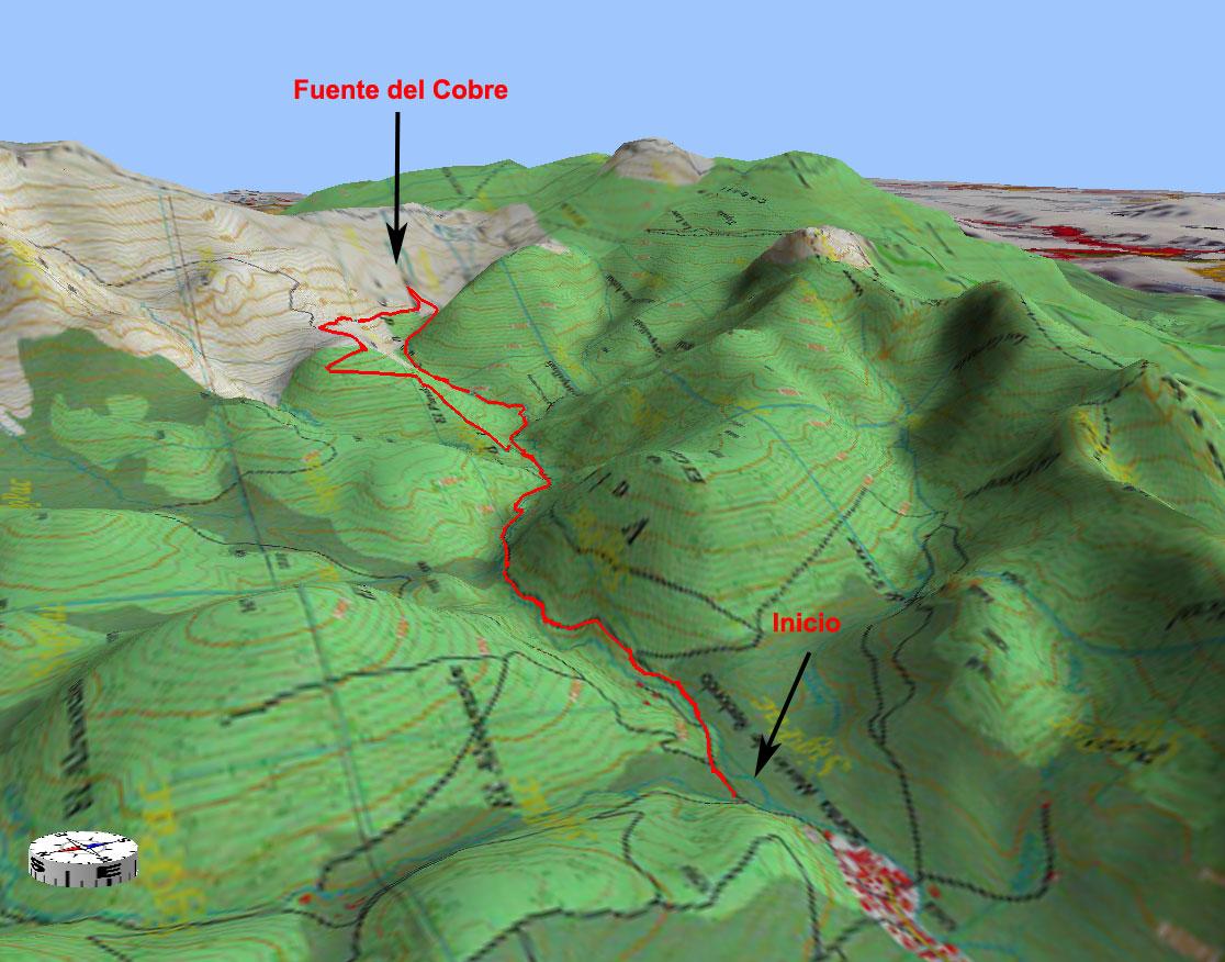 ruta fuente del cobre